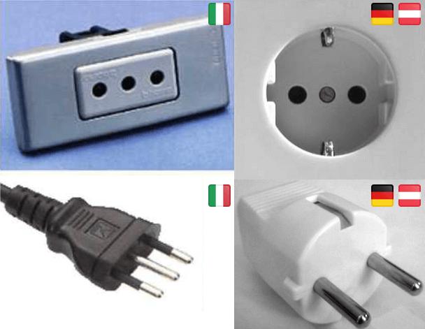 Stecker und Steckdosen in Italien und Deutschland im Vergleich