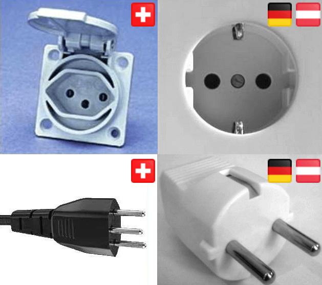 Stecker und Steckdosen in der Schweiz und in Deutschland im Vergleich