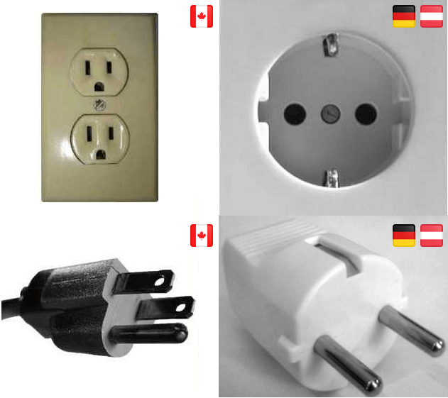 Stecker und Steckdosen in Kanada und Deutschland im Vergleich